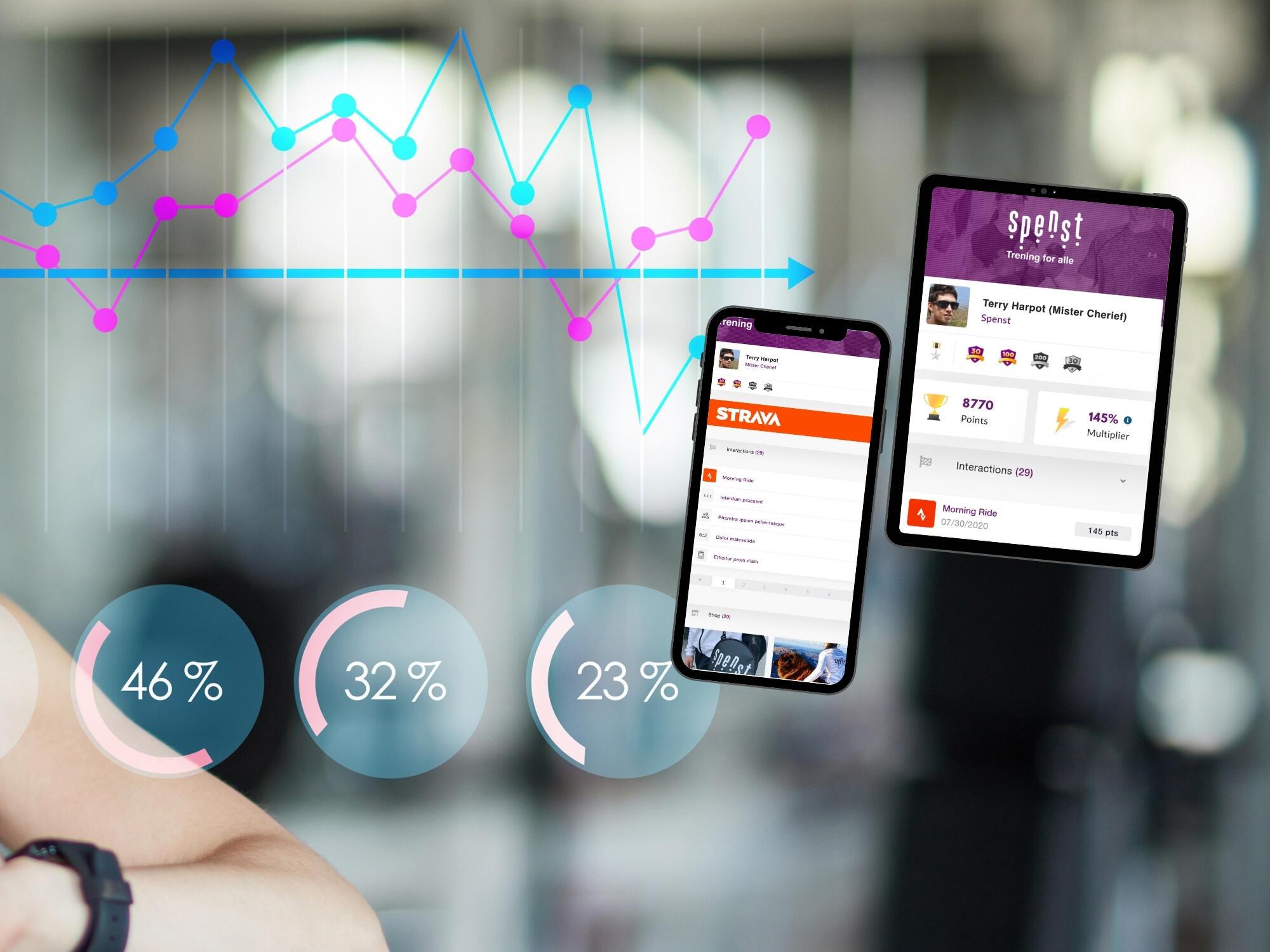 digitale verktøy til belønningsprogram i Spenst